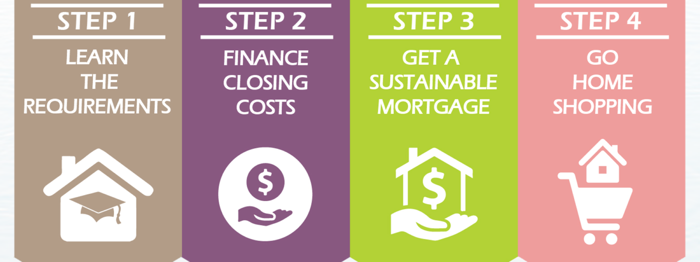 Get Ready For Homeownership Graphic
